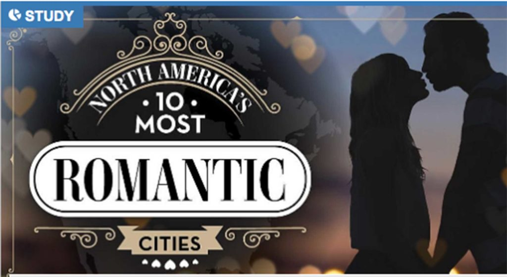 Greenville, South Carolina makes North America's 10 most Romantic Cities